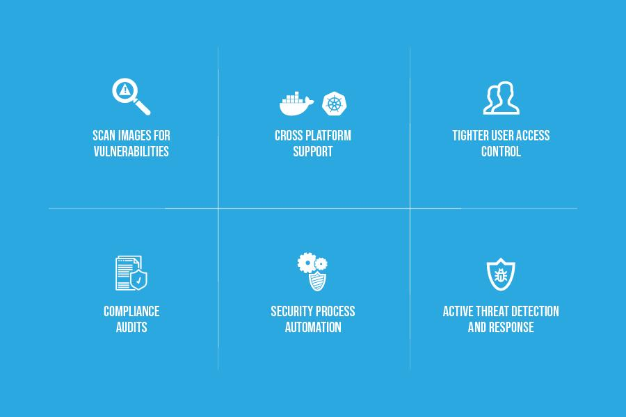 PaaS Security for Containers