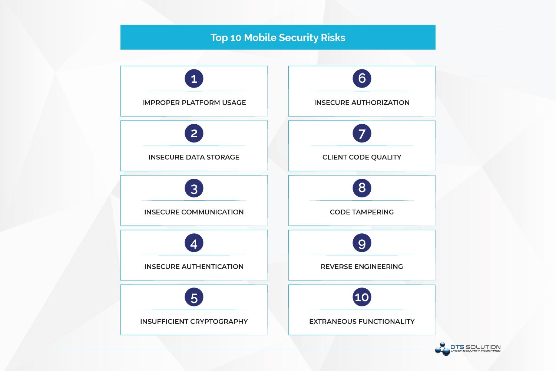 OWASP Top 10 Mobile