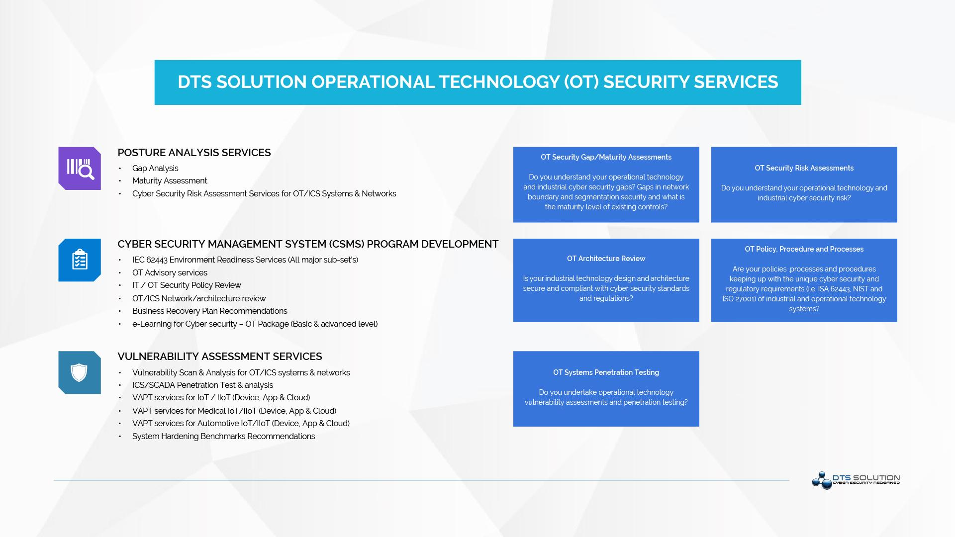 DTS OT Security Services